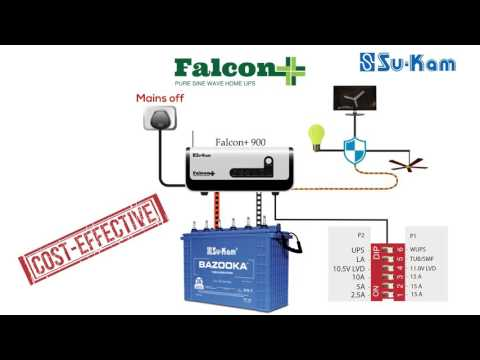 Pure Sine Wave Inverter/UPS 1KW Review- SuKam Falcon Plus