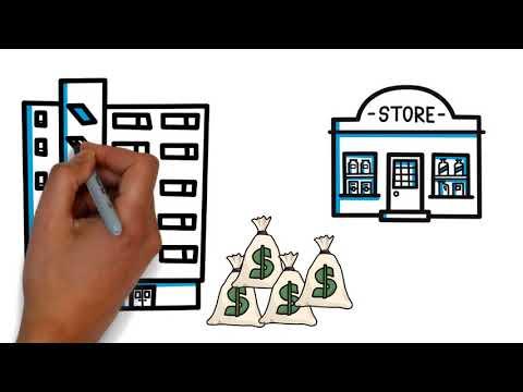 4 Alternatives to Fundrise