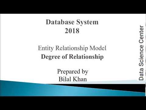 Entity Relationship Model 05:  Degree of Relationship