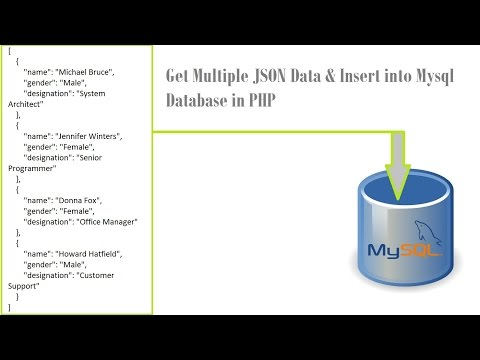 Fetch JSON Data & Insert into Mysql table in PHP