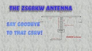 MFJ-1835 Cobweb antenna review and testing - PakVim net HD