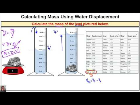 How to Calculate the Mass of an Object Using Water Displacement and the Density Formula