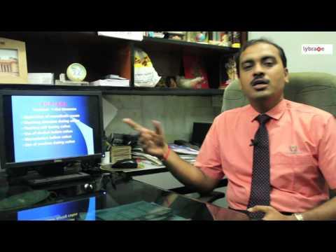 Lybrate | Dr Shirish C Malde Talks About Premature Ejaculation