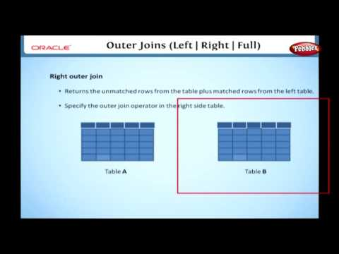 Learn Oracle | How to use Outer Joins Left, Right, Full in SQL