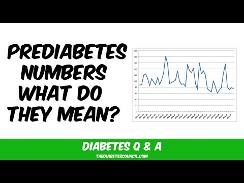 Prediabetes: What Do All These Numbers Mean?