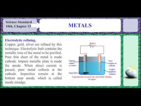 Metals - Liquification, electrolysis, Refining
