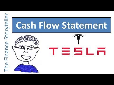 Cash Flow Statement example: Tesla