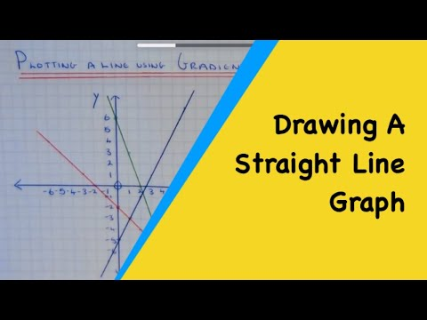 How to draw a straight line graph using the gradient and intercept method (linear graphs).m2ts