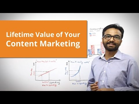 How Does Content Marketing Generate ROI for Your Business? | Niswatch E02