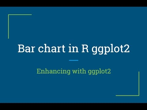 R Tutorial | Creating and Enhancing Bar chart in ggplot | R Programming