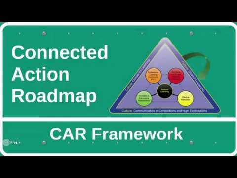 Intro to the Connected Action Roadmap