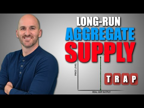 Macro: Unit 2.3 -- Long-Run Aggregate Supply