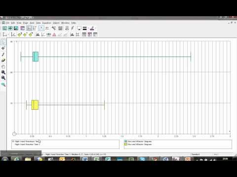 Statistics Coursework - Creating a Box and Whisker Diagram in Autograph