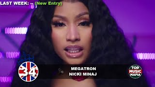 Top 40 Songs of The Week - July 6, 2019 (UK BBC CHART)