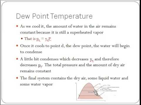 Dew Point Temperature of Humid Air