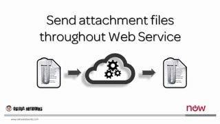 Episode 15 - Copy Attachment to outbound mail in ServiceNow