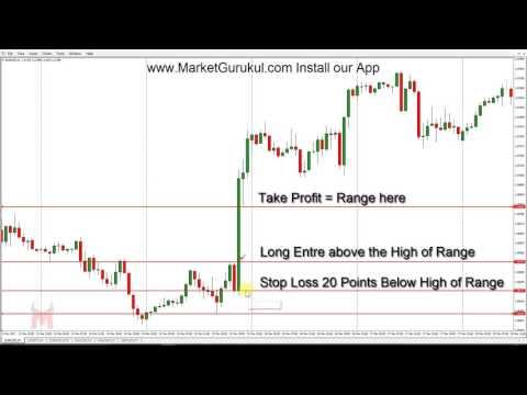 Straddle Amazing News Trading Strategy - Hindi