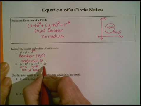 Equation of a Circle Notes