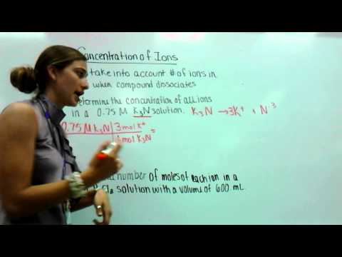 Concentration of ions