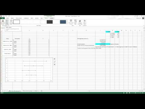 How to create a Forest Plot in Excel