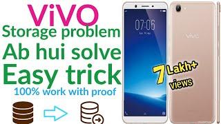Solution to Apply THEMES in Vivo V7,V5,Y53,Y55,Y69 - PakVim
