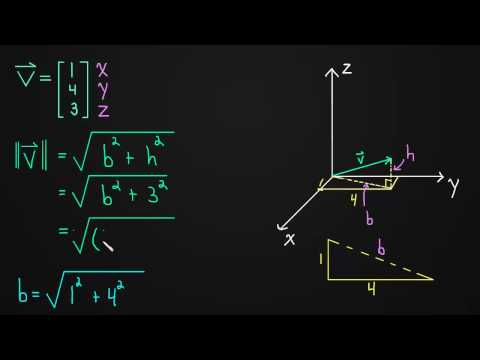 1.1 Length of a 3-Dimensional Vector