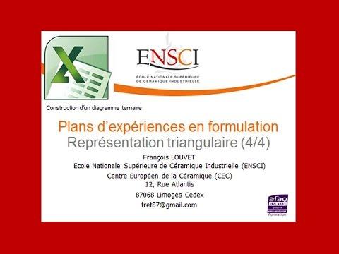 Excel - Diagramme ternaire (4/4)