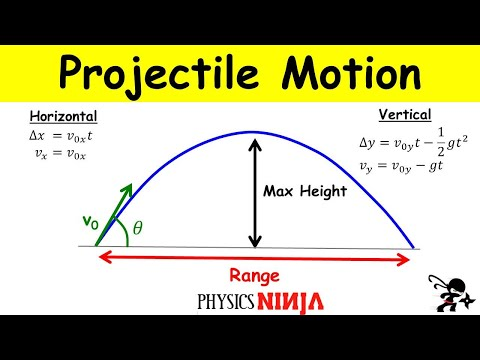 Projectile Motion: Finding the Maximum Height and the Range