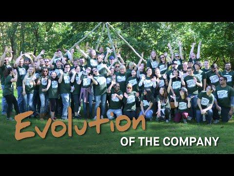 Evolution Of The Company (2018)
