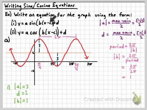 Writing Equations for Trig Graphs