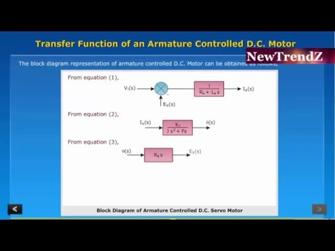 Transfer function of an armature controlled DC motor