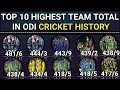 Top 10 Highest Team Total In ODI Cricket History Highest Team Score In ODI History