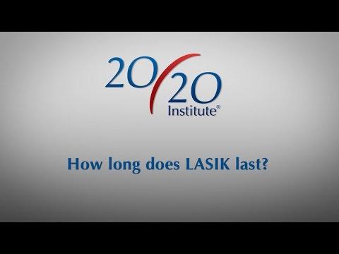 How long does LASIK last?