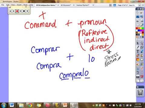 Affirmative and Negative Commands with Pronouns