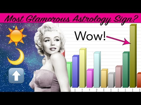 THE ASTROLOGY OF OLD HOLLYWOOD BEAUTY (Top Sun, Moon, & Ascendant Signs/Nakshatras)