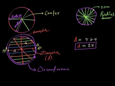 Radius, diameter, circumference & π (Hindi) | Area and Perimeter | Class 7 (India) | Khan Academy