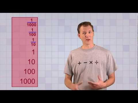 Math Antics - Fractions and Decimals