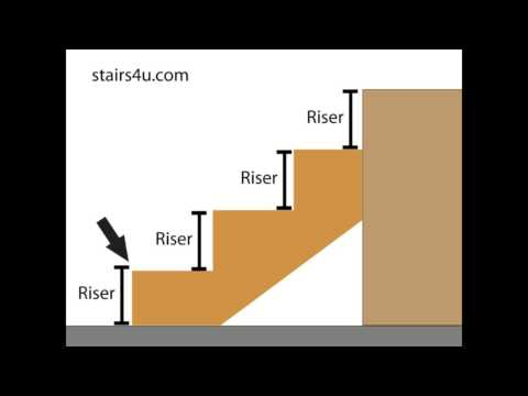 Watch This Video before Purchasing Premade Stair Stringers - Consumer Information