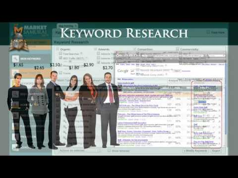 How To Find Profitable Keywords in Commercial Markets