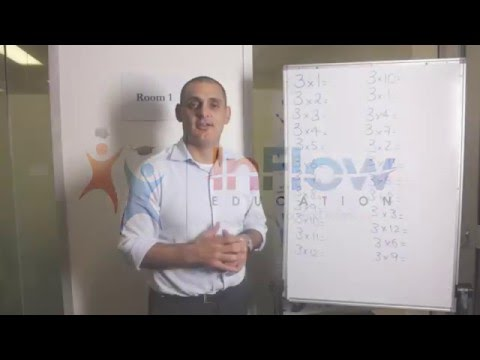 Learn a Times Table in 5 Minutes