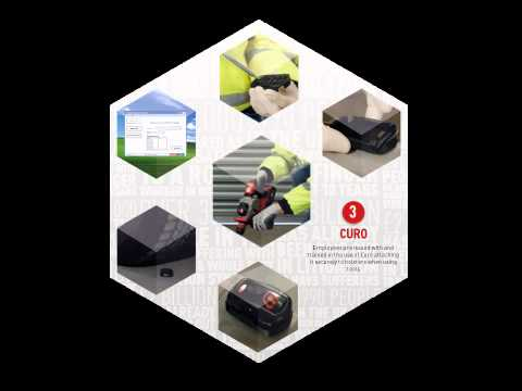 Curotec - Personal Protective Equipment for Vibration