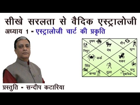 Hindi Learn Vedic Astrology Lesson 1 by Sundeep Kataria