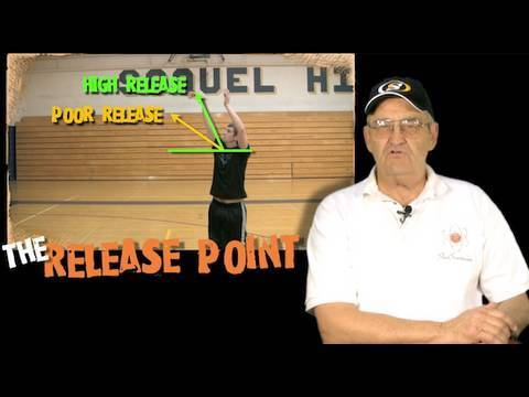 Release Point for a Jumpshot?  --Ask Coach Contest--  How to Shoot a Basketball