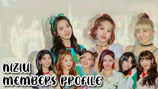 NiziU Members Profile