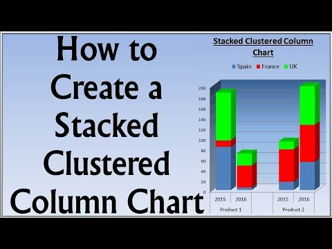 How to Create a Stacked Clustered Column Chart Really Easy