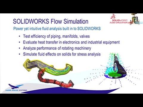 SOLIDWORKS Flow Simulation: A Five Minute Tour