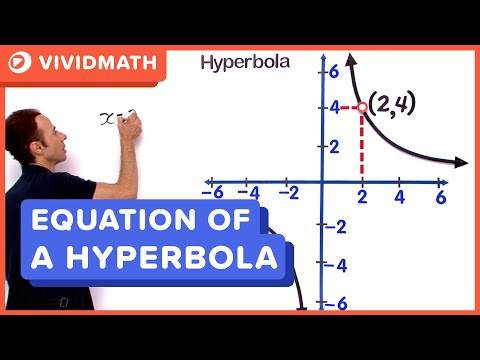 Graphing Hyperbolas In Standard Form - VividMaths.com