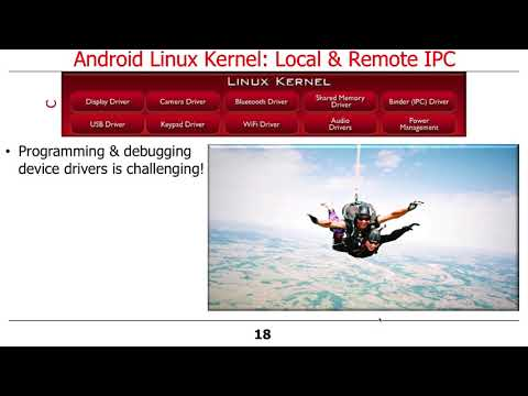 Android Linux Part 2: Core Kernel IPC and Processing Mechanisms