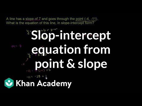 Finding a linear equation given a point and slope | Algebra Basics | Khan Academy