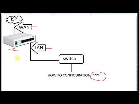 Configure PPPoE on Mikrotik Router